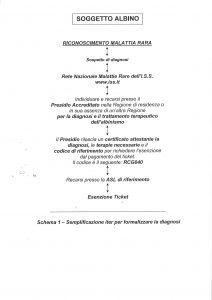 Figura 14 Scheda 1 - Semplificazione iter per formalizzare la diagnosi